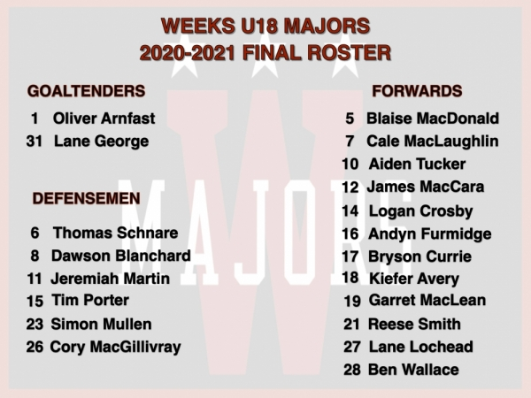 Weeks U18 Majors Announce Final Roster For 2020-2021 Season