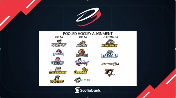 Alignment of Scotiabank Pooled Hockey Announced, Plus Try-out Format