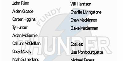 2020/2021 Fundy Thunder Roster Announced!