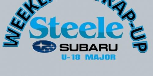 Subaru Weekend Wrap-up October 12th